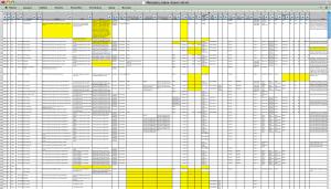 Meta-data worksheet